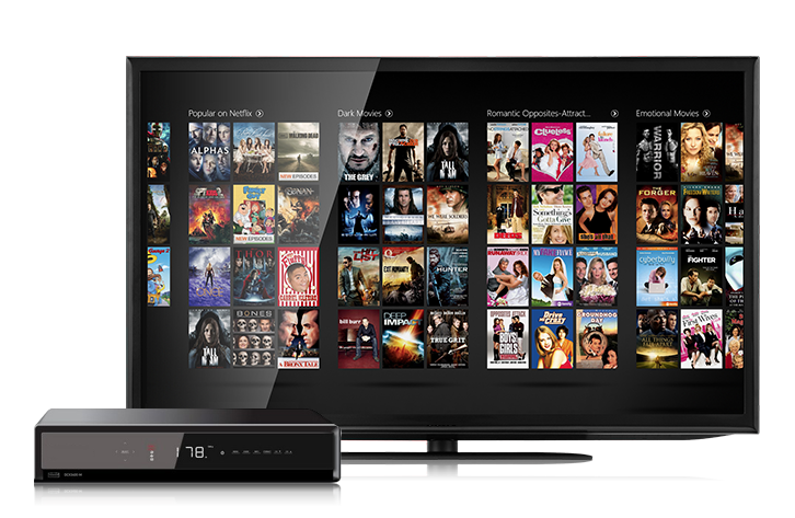 Bundle Tv Service With Internet And Phone